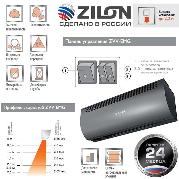 Zilon Привратник ГРАФИТ ZVV-0.8E5MG