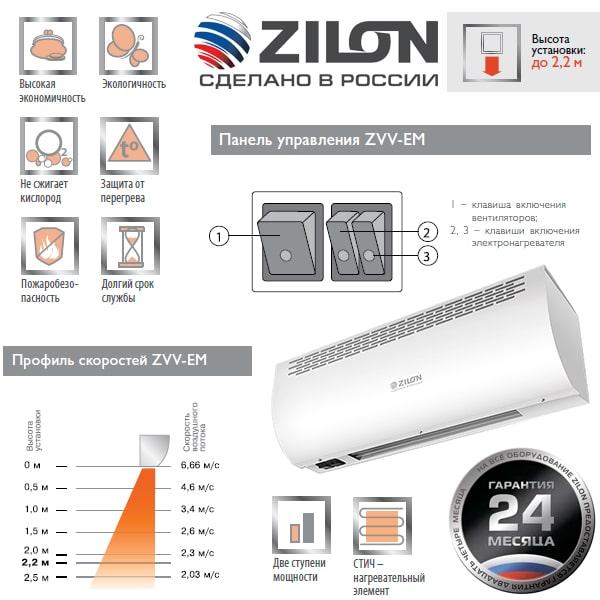 Zilon Привратник ZVV-1.0E6S