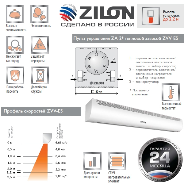 Zilon Привратник ZVV-1.5E9S