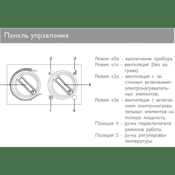 Тепловая пушка Zilon ZTV-24