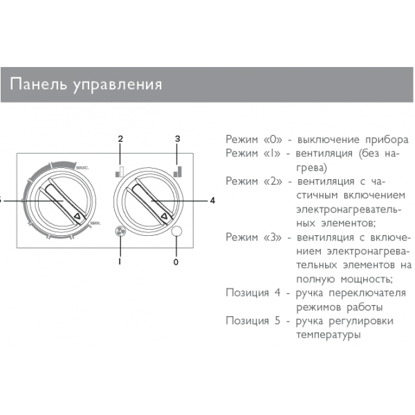 Тепловая пушка Zilon ZTV-30 Богатырь